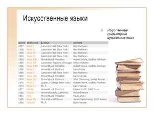 Искусственные языки Искусственные компьютерные музыкальные языки