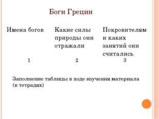 Боги Греции Заполнение таблицы в ходе изучения материала (в тетрадях) Имена б