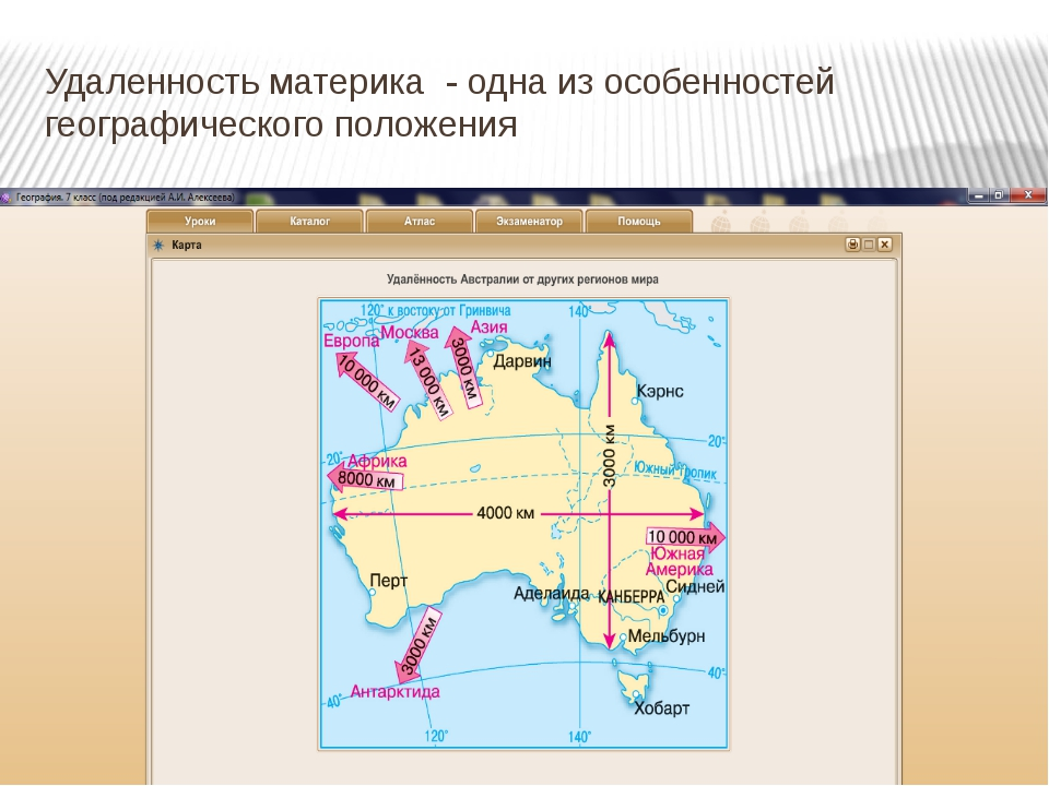 Удаленность материка - одна из особенностей географического положения