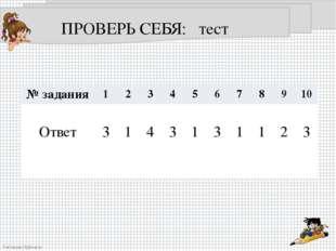 ПРОВЕРЬ СЕБЯ: тест № задания 1 2 3 4 5 6 7 8 9 10 Ответ 3 1 4 3 1 3 1 1 2 3 F
