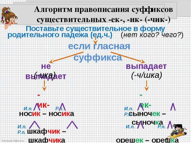 Алгоритм правописания суффиксов существительных -ек-, -ик- (-чик-) Поставьте...