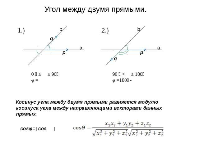 a b a b p q q p φ φ ϴ ϴ Угол между двумя прямыми. 0 ⁰ ≤ ϴ ≤ 90⁰ φ = ϴ 90 ⁰ <...