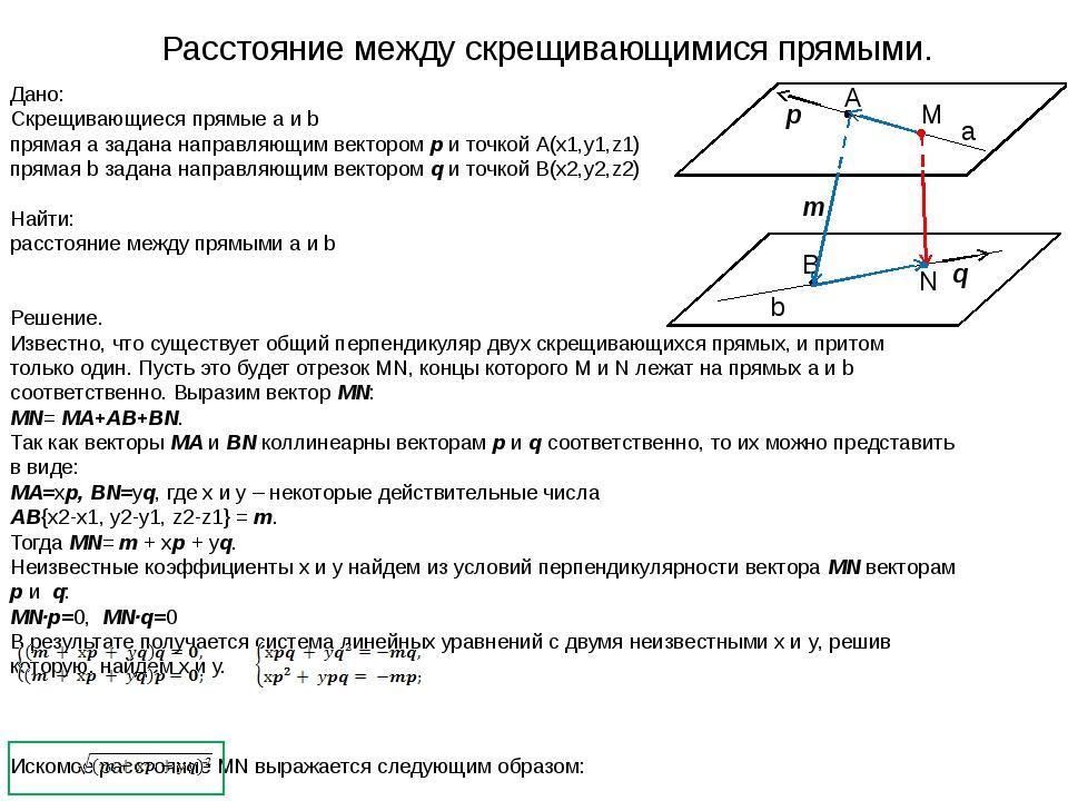 α α A B M N a b Расстояние между скрещивающимися прямыми. Дано: Скрещивающиес...