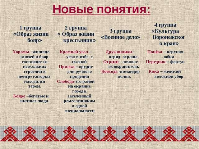 Новые понятия: 1 группа «Образ жизни бояр»2 группа « Образ жизни крестьянин...