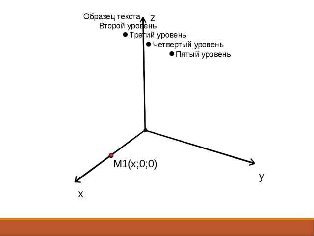 x y z M1(x;0;0)