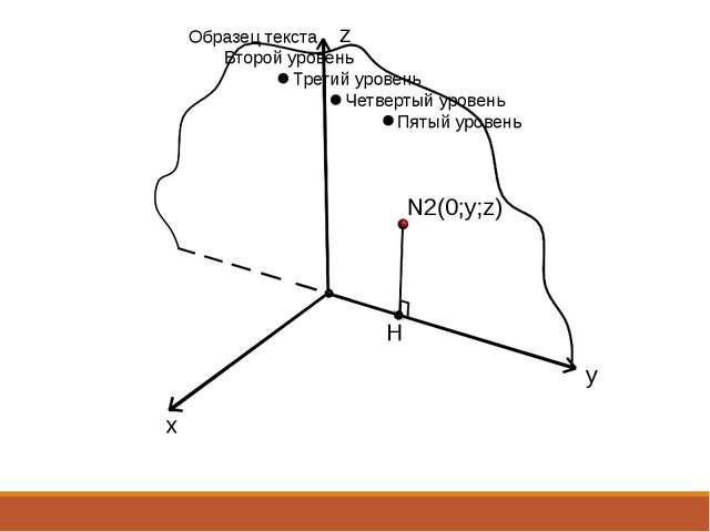 N2(0;y;z) H x y z
