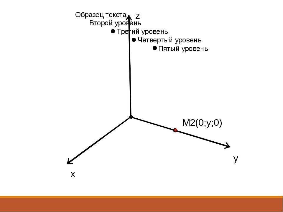 x y z M2(0;y;0)