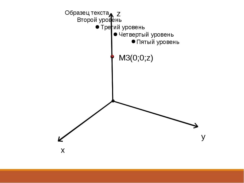 x y z M3(0;0;z)