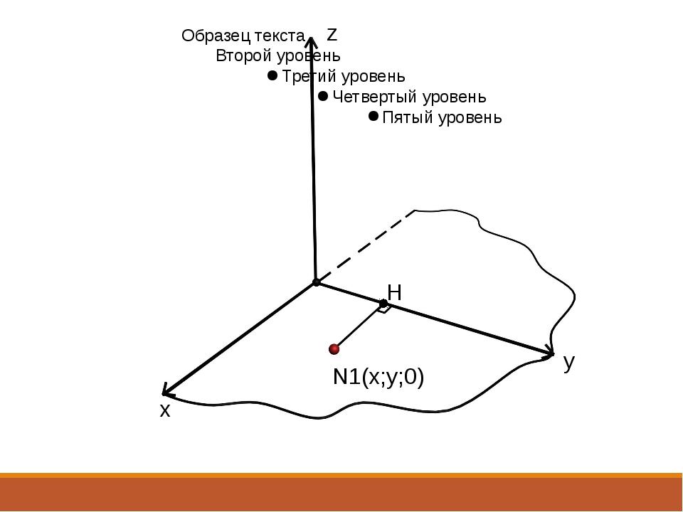 x y z N1(x;y;0) H