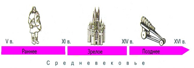http://yura295.ucoz.ru/1_srednie/1_1/lenta_vremeni.jpg