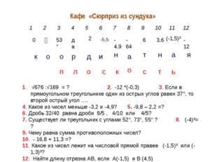 2 д о 3,6 н т 53° о п -4,9 н к -12 я ⅘ о да р л -64 а о 0 к -5,5 и с (-1,5)²