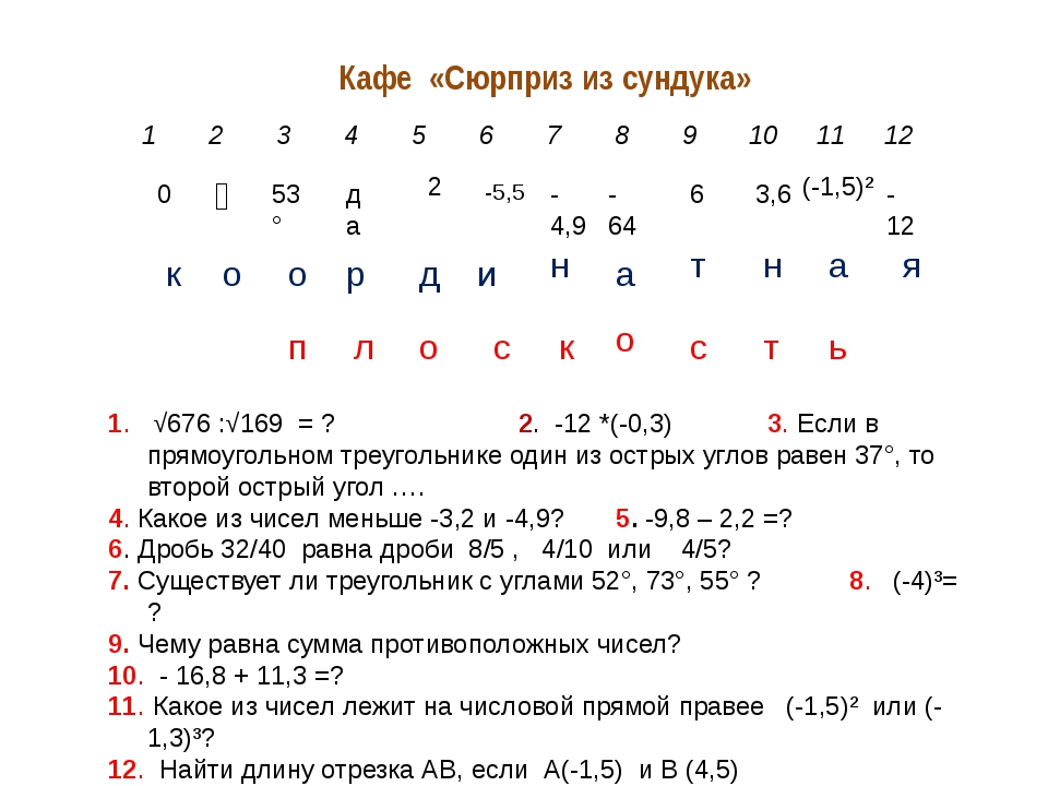 2 д о 3,6 н т 53° о п -4,9 н к -12 я ⅘ о да р л -64 а о 0 к -5,5 и с (-1,5)²...