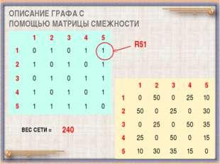 ОПИСАНИЕ ГРАФА С ПОМОЩЬЮ МАТРИЦЫ СМЕЖНОСТИ R51 ВЕС СЕТИ = 240 1 2 3 4 5 1 0 1