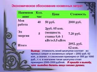 НаименованиеКол. часЦенаСтоимость Моя работа4050 руб.2000 руб. Эл энерг