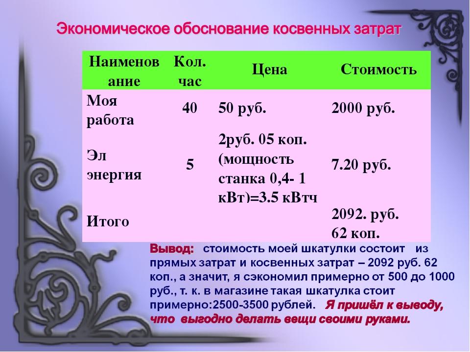 НаименованиеКол. часЦенаСтоимость Моя работа4050 руб.2000 руб. Эл энерг...