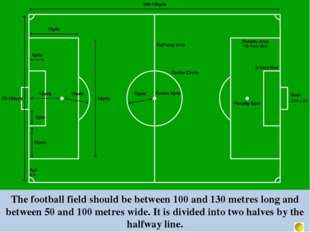 The football field should be between 100 and 130 metres long and between 50 a