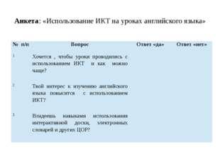 Анкета: «Использование ИКТ на уроках английского языка» № п/п Вопрос Ответ «д