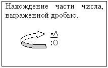 http://festival.1september.ru/articles/529067/img2.jpg