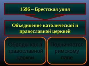 1596 – Брестская уния Объединение католической и православной церквей Обряды