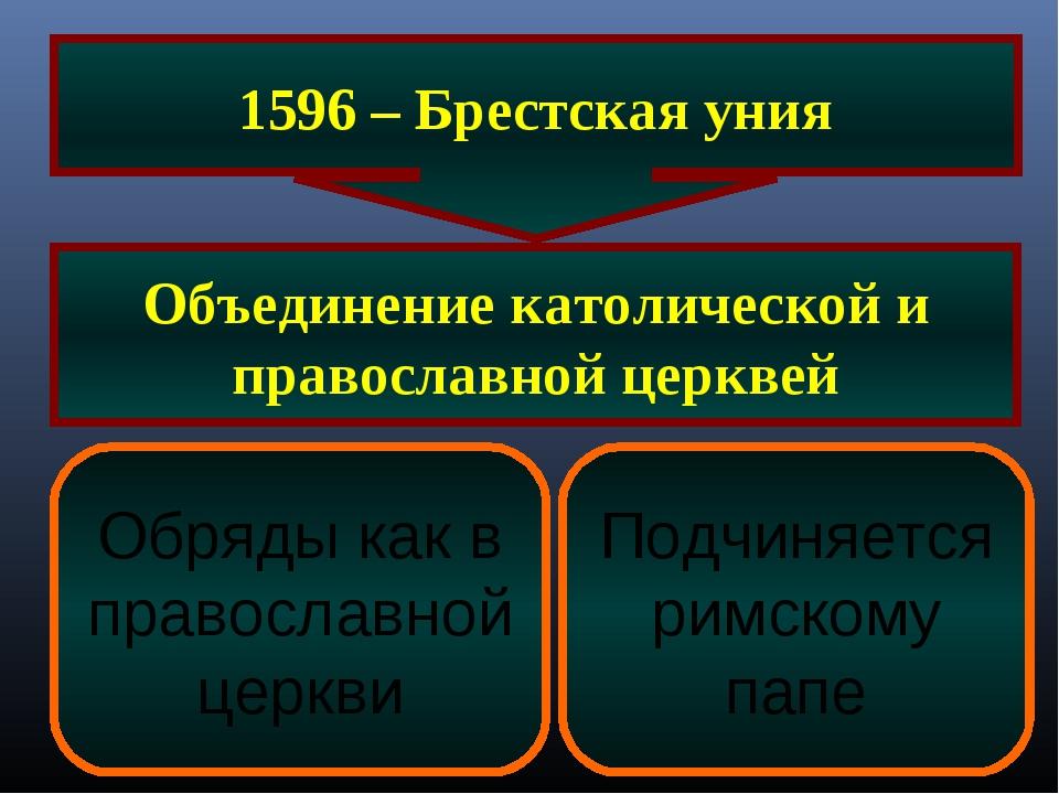 1596 – Брестская уния Объединение католической и православной церквей Обряды...