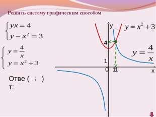 у х 0 1 1 4 Ответ: ( ; ) 1 4 Решить систему графическим способом