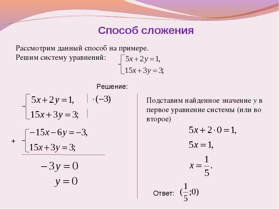 Способ сложения Рассмотрим данный способ на примере. Решим систему уравнений:...