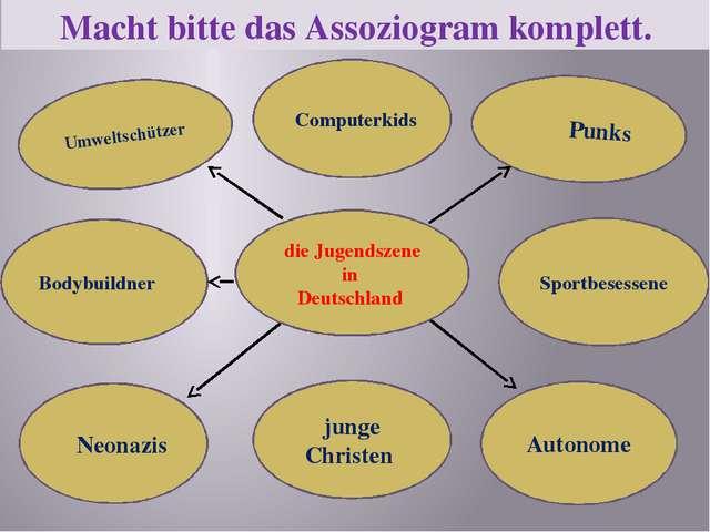 Macht bitte das Assoziogram komplett. die Jugendszene in Deutschland Umweltsc...