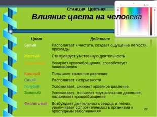 * Станция Цветная Влияние цвета на человека ЦветДействие БелыйРасполагает к