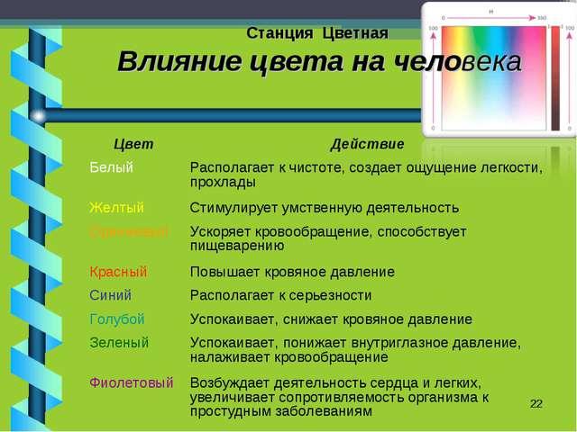 * Станция Цветная Влияние цвета на человека ЦветДействие БелыйРасполагает к...