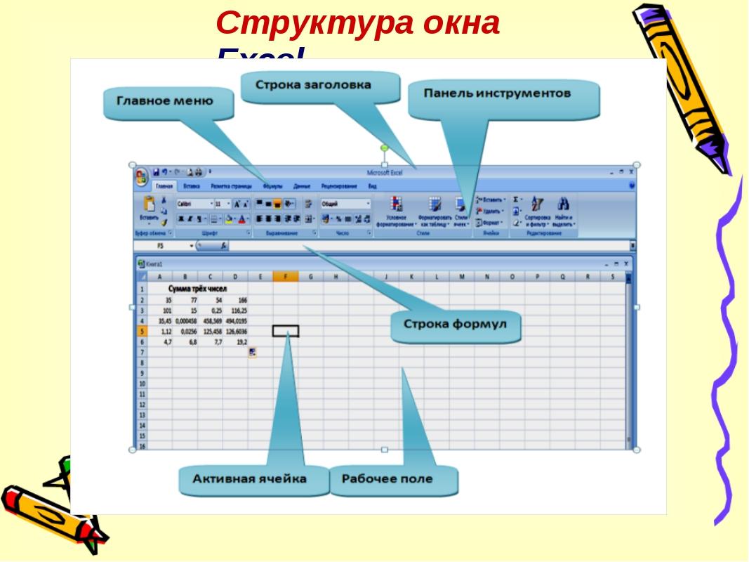 Структура окна Excel