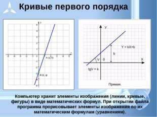 Компьютер хранит элементы изображения (линии, кривые, фигуры) в виде математи