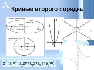 Кривые второго порядка