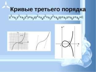 Кривые третьего порядка