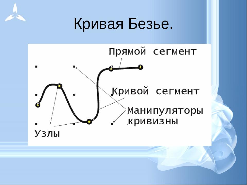 Кривая Безье.
