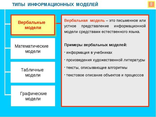  ТИПЫ ИНФОРМАЦИОННЫХ МОДЕЛЕЙ Математические модели Табличные модели Графичес...