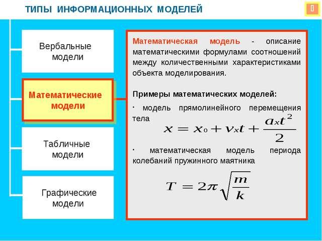  ТИПЫ ИНФОРМАЦИОННЫХ МОДЕЛЕЙ Вербальные модели Табличные модели Графические...