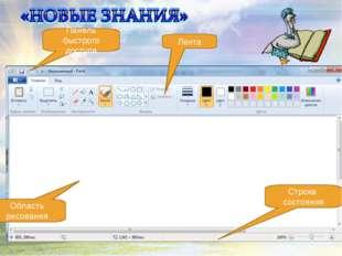 Панель быстрого доступа Лента Строка состояния Область рисования