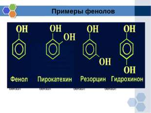 Примеры фенолов гидрокси 1,2 гидрокси 1.3 гидрокси 1,4 гидрокси бензол бензол