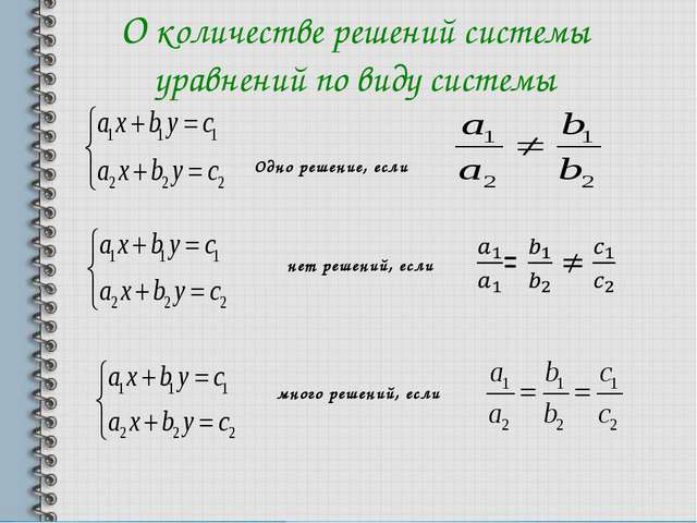О количестве решений системы уравнений по виду системы Одно решение, если нет...