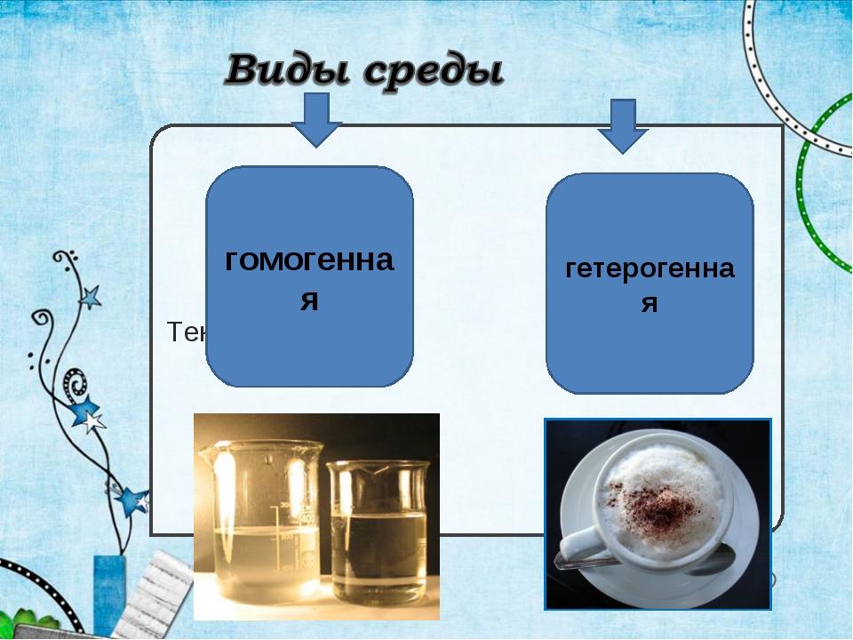 Текст слайда гомогенная гетерогенная