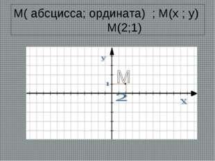 М( абсцисса; ордината) ; М(х ; у) М(2;1)