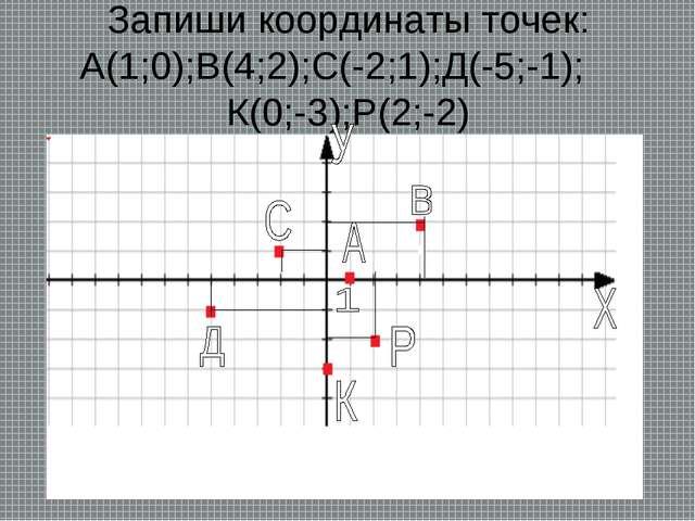 Запиши координаты точек: А(1;0);В(4;2);С(-2;1);Д(-5;-1); К(0;-3);Р(2;-2)