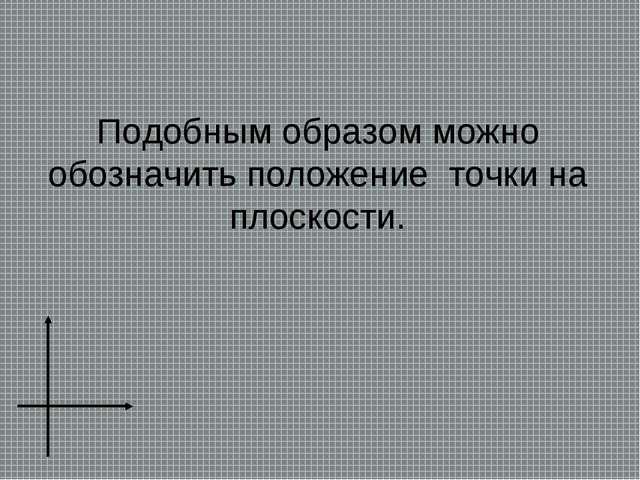 Подобным образом можно обозначить положение точки на плоскости.