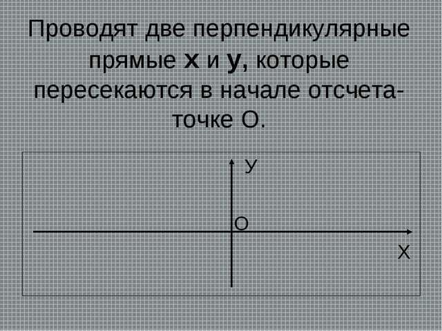 Проводят две перпендикулярные прямые х и у, которые пересекаются в начале отс...