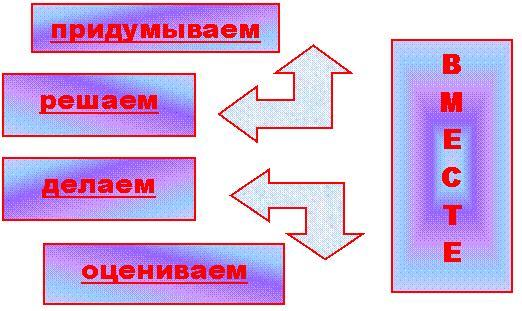 http://elanschool.ru/images/Serdca_sxema.JPG