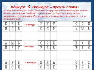 Конкурс 5 «Конкурс – прочти слова» В табличках приведены слова, связанные с и
