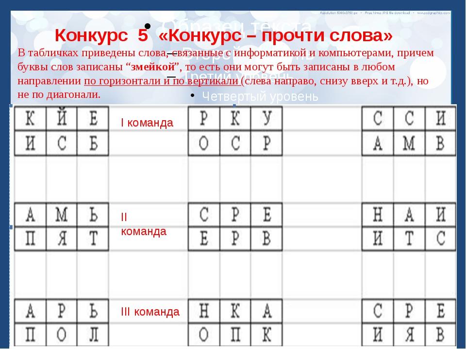 Конкурс 5 «Конкурс – прочти слова» В табличках приведены слова, связанные с и...