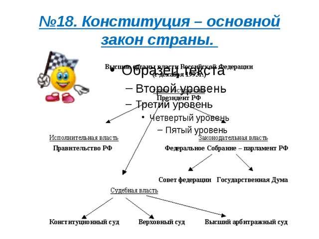 №18. Конституция – основной закон страны.