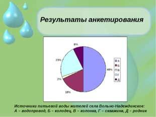 Результаты анкетирования Источники питьевой воды жителей села Вольно-Надеждин
