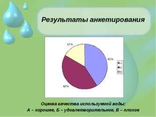 Результаты анкетирования Оценка качества используемой воды: А – хорошее, Б –